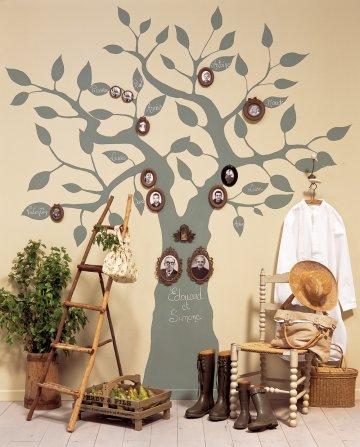 arbres de famille. Black Bedroom Furniture Sets. Home Design Ideas