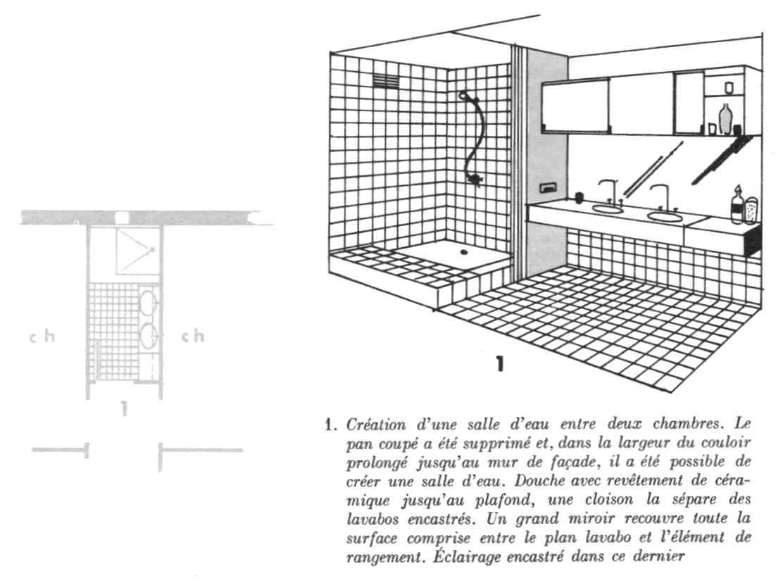 Maitresse-de-jeune-maison-1969-coin-toilette-1